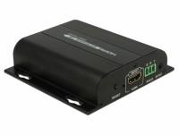 HDMI Sender für Video über IP
