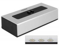 Manuelle 2-Port DVI Umschaltbox bidirektional