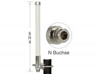 LoRa 868 MHz Antenne N Buchse 3 dBi 32 cm omnidirektional starr Mastmontage weiß outdoor